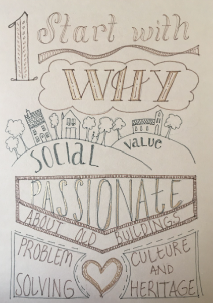 Start with why.